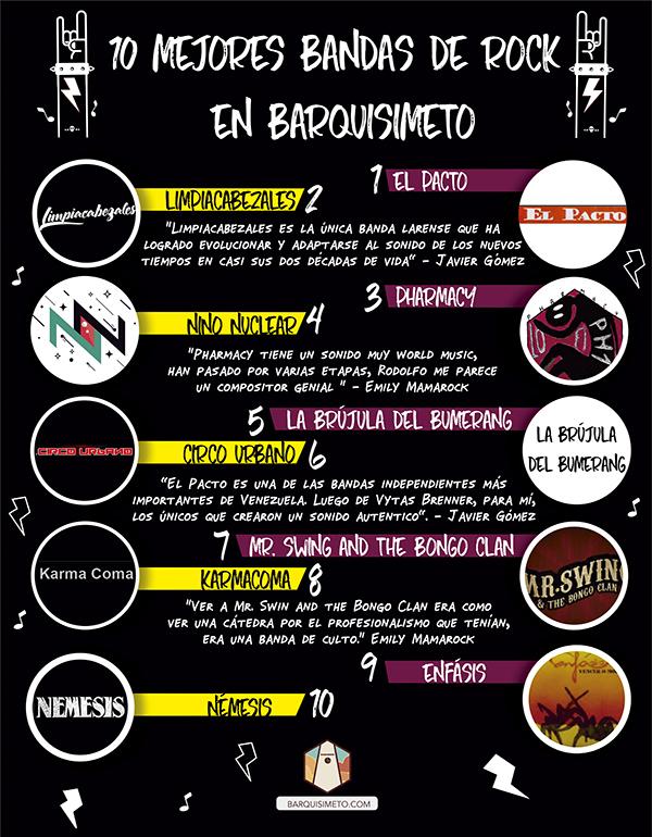 10 bandas de rock barquisimetano