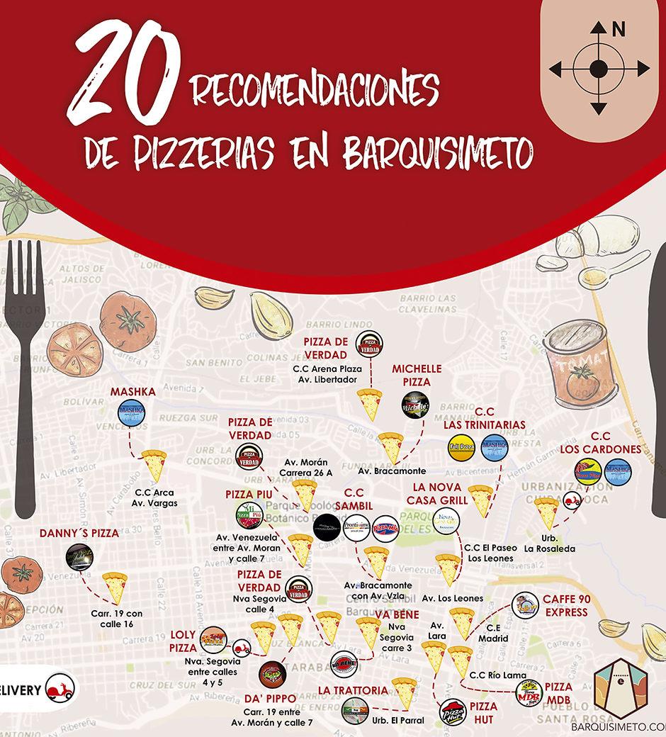 Pizzerías en Barquisimeto