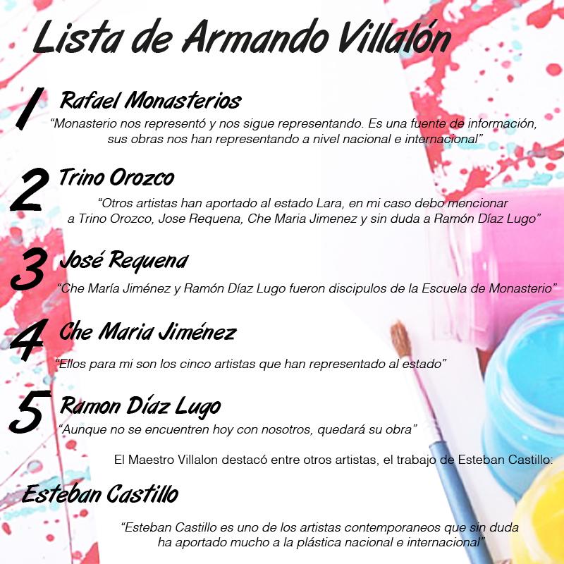 Armando Villalon