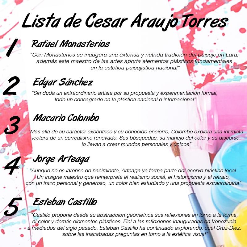 Cesar Araujo