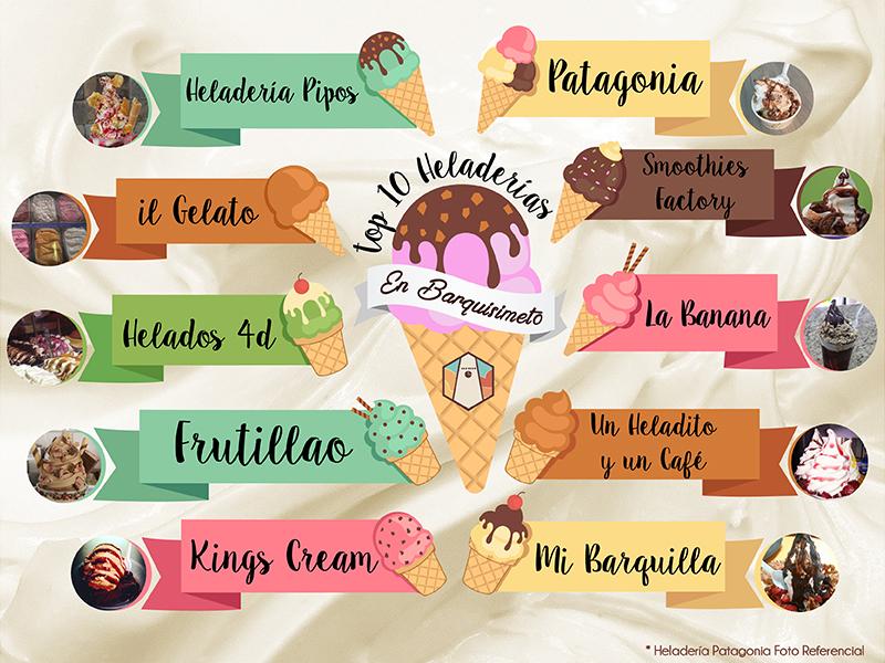 heladerías de Barquisimeto