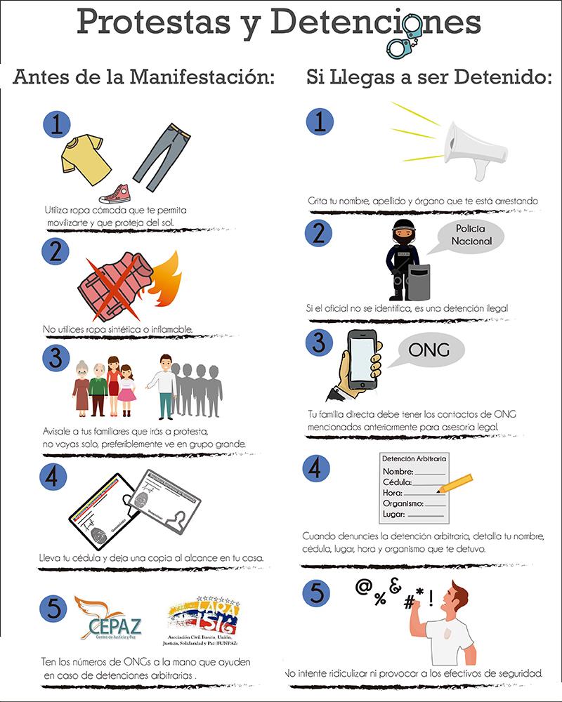 Información sobre manifestaciones