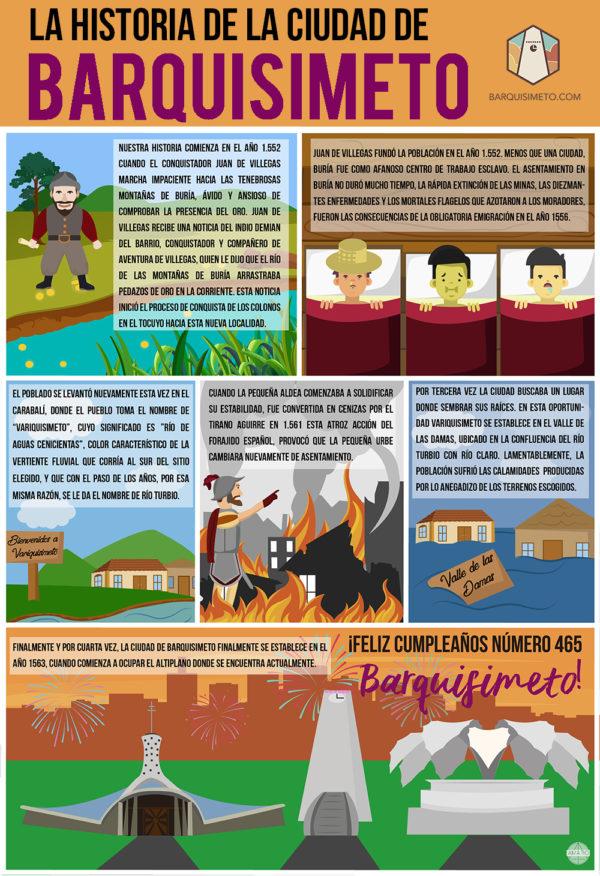 Barquisimeto 465 años